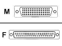 Cisco Serielles RS-449-Kabel (DCE) - DB-60 (M)