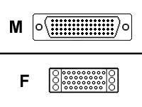 Cisco Netzwerkkabel (DCE) - M/34 (V.35) (W)