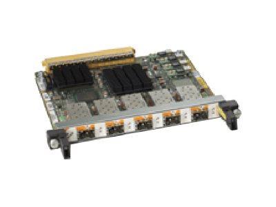 Cisco 5-Port Gigabit Ethernet Shared Port Adapter, Version 2